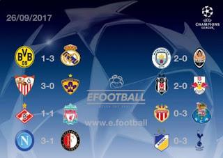 Hasil Liga Champions Selasa 26 September 2017: Madrid, City, Spurs Menang, Liverpool Imbang