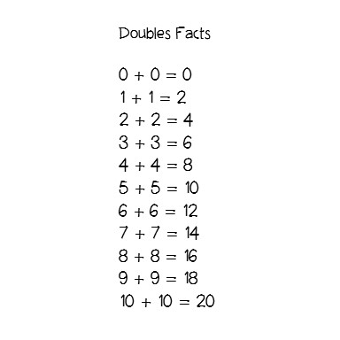 Free Worksheets » Math Doubles Worksheets - Free Printable ...