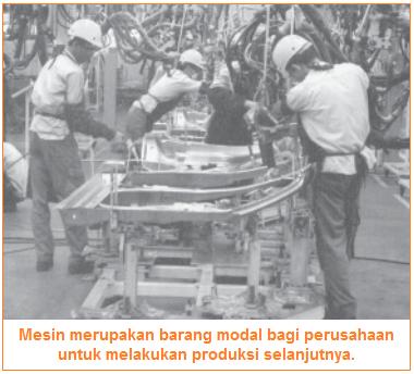 Barang Menurut Fungsinya - contoh barang produksi