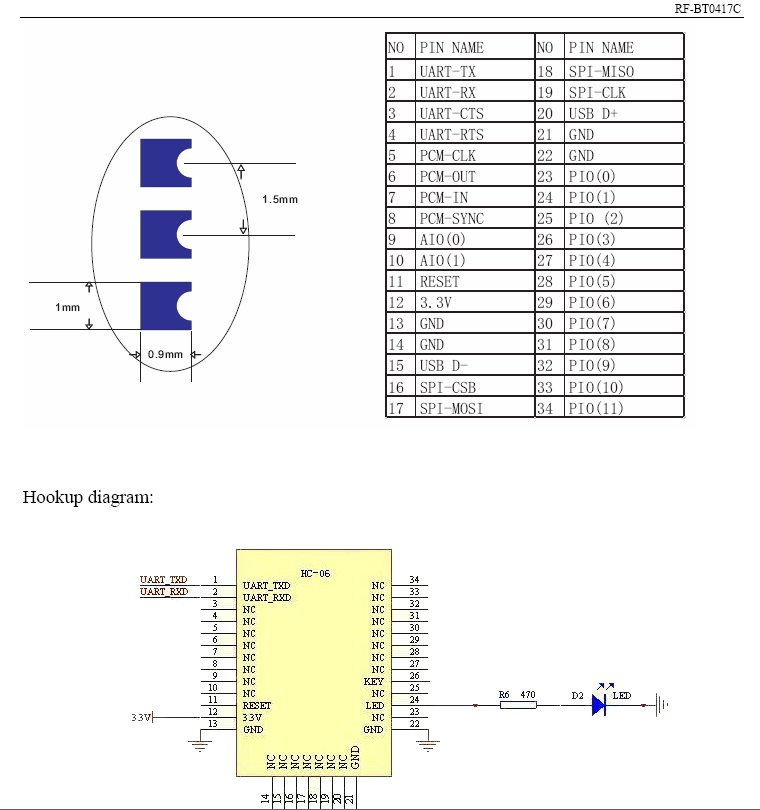Technical Informations: Hacking Bluetooth to RS 232 Modules