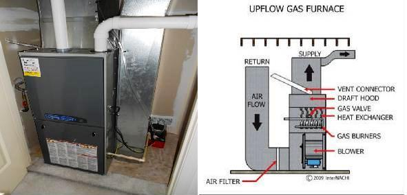 Electric Power Loads Types Electrical Knowhow