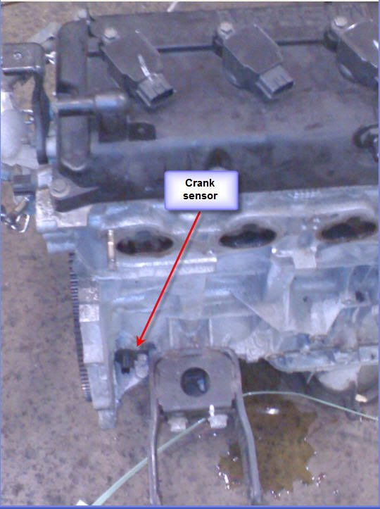 The Automobile And American Life A Brief Digression Bad Rhautomobileandamericanlifeblogspot: 2002 Nissan Altima Crank Sensor Location At Gmaili.net