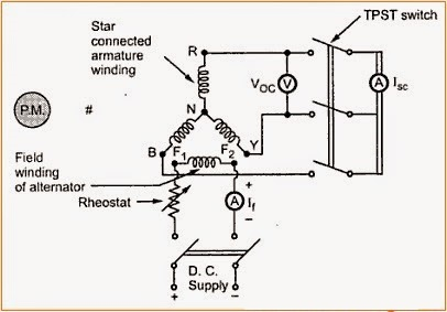 [*EASY*] Voltage Regulation of Synchronous Generator