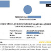 Soal USBN Bahasa Indonesia SD Kelas 6 Terbaru Berikut Kunci Jawaban