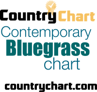 Top Contemporary Bluegrass and Progressive Music Chart