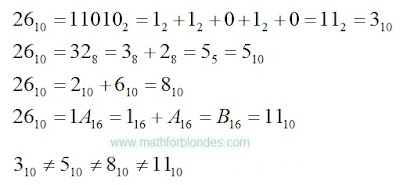 Сумма цифр числа. Математика для блондинок.