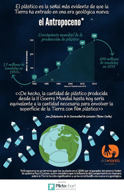 antropoceno plastico y oceanos