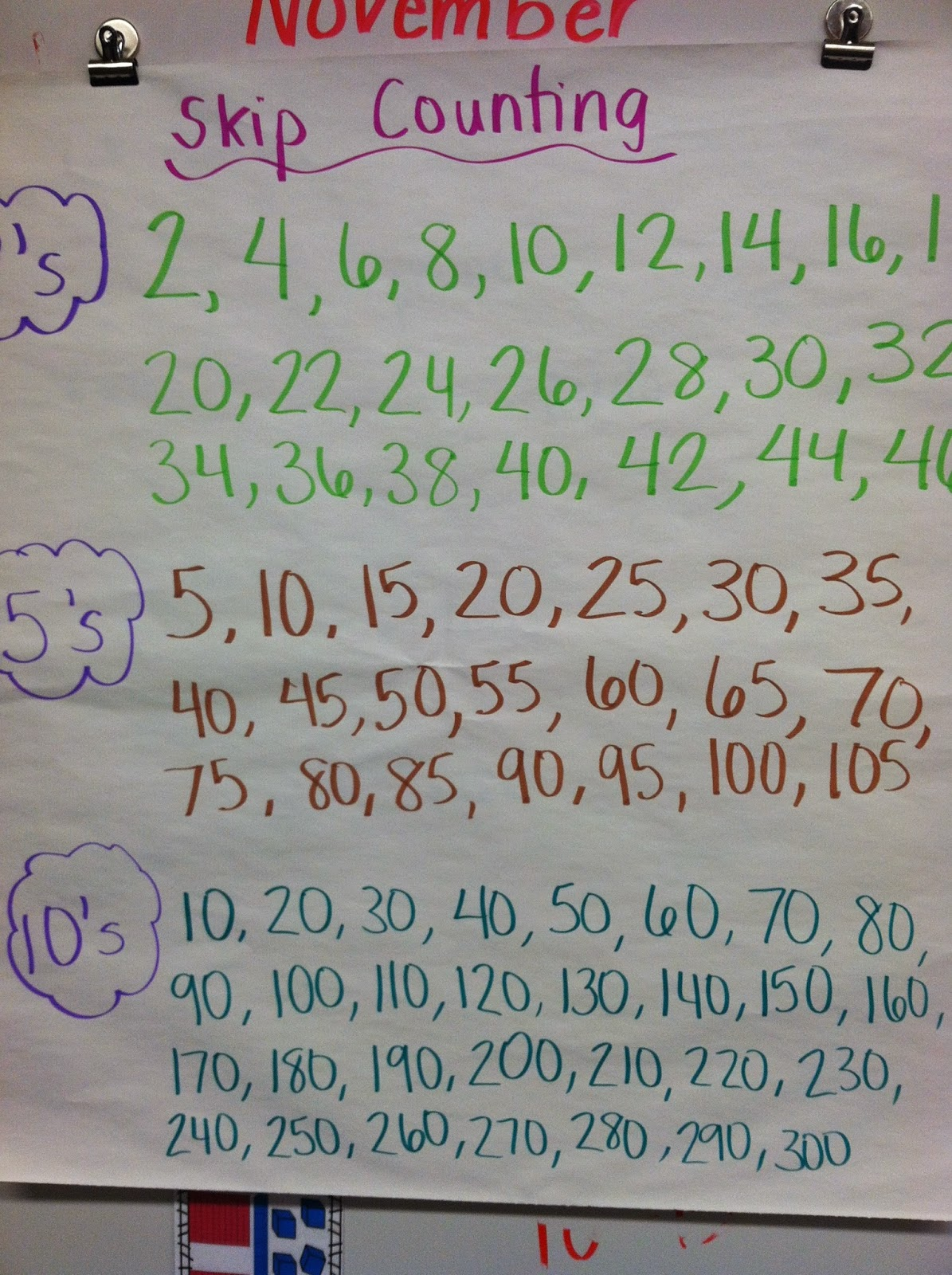 Team J S Second Grade Fun Skip Counting Activities And