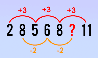 Desafio: Qual o valor da interrogação?