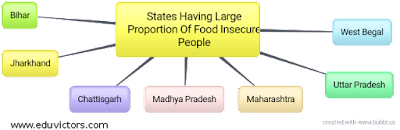 CBSE Class 9 - Social Studies - Food Security In India (Q & A) - (#CBSENotes) (#CBSEClass9Notes)