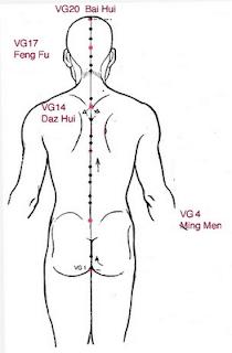 Le Souffle de Wudang: Point acuponcture en qigong