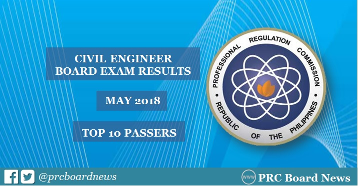 PRC RESULT: May 2018 Civil Engineer CE board exam top 10 passers