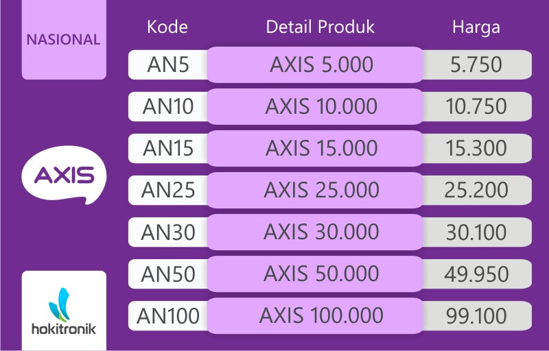 [Image: AXIS.jpg]