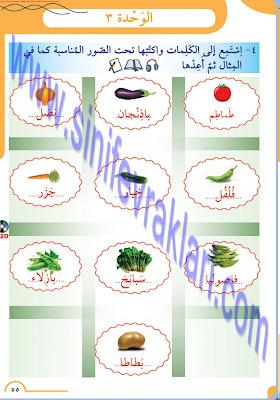 8. Sınıf Arapça Meb Yayınları Ders Kitabı Cevapları Sayfa 55