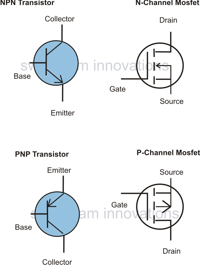 Comparing MOSFETs with BJTransistors - Pros and Cons