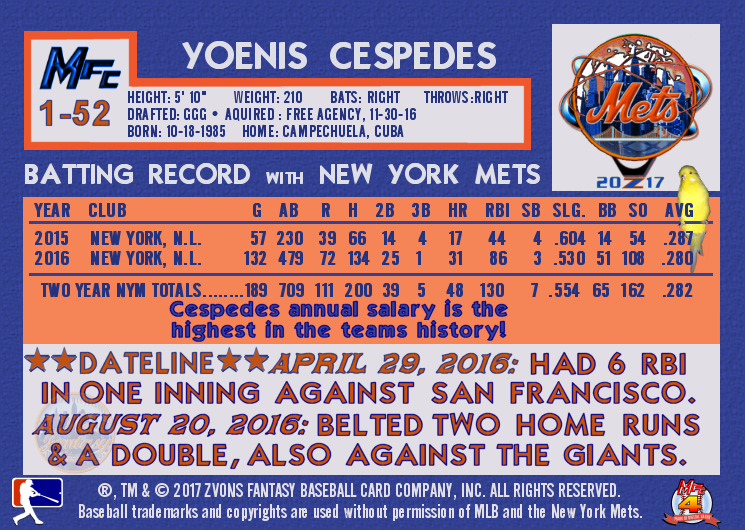 Mets Baseball Cards Like They Ought To Be 2017mfccespedes Card Back