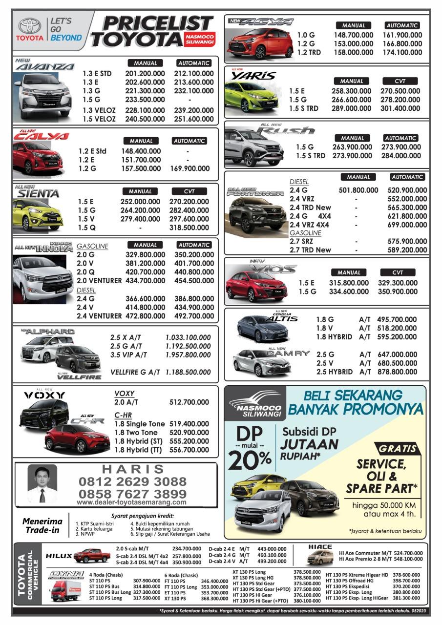 Kelebihan Daftar Harga Toyota Perbandingan Harga