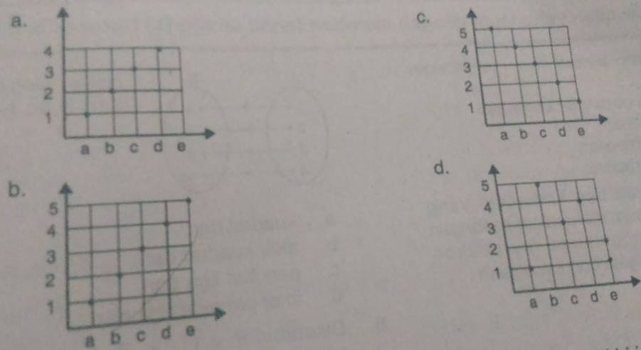 Soal uts matematika kelas 8 dan kunci jawabannya semester 1 2 gambar korespondensi satu satu ccuart Image collections