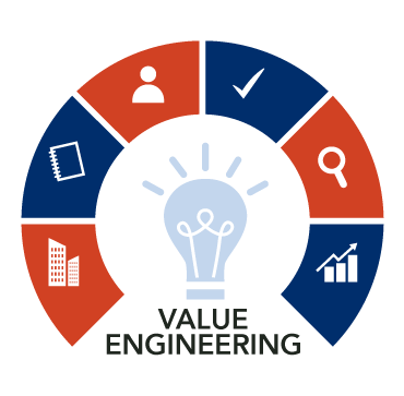 Trend technology value engineering mock test for Value engineered