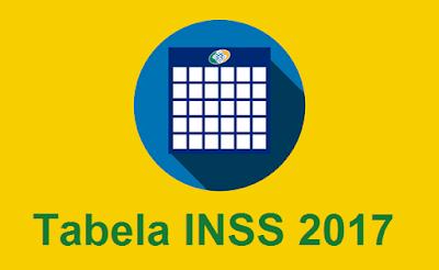 Tabela INSS 2017