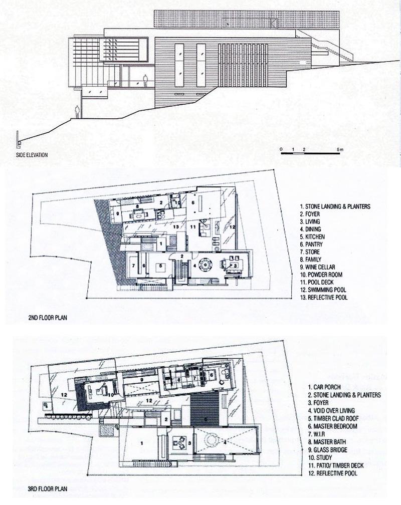 Interior Design Consultant Indinapolis