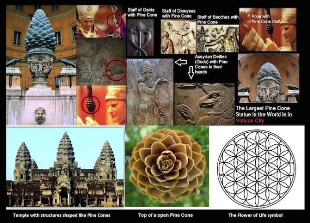 El símbolo representa a la Glándula Pineal, esto fue sabido por civilizaciones antiguas, y representa el Tercer Ojo.