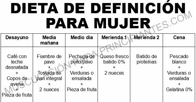 Dieta de definici n mujer musculacion para principiantes for Dieta definicion