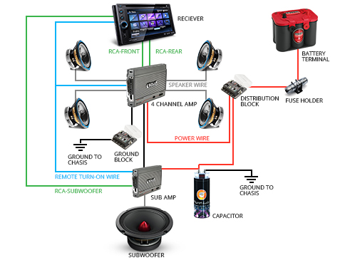 Instructions to hook up amp to car stereo without RCA jack