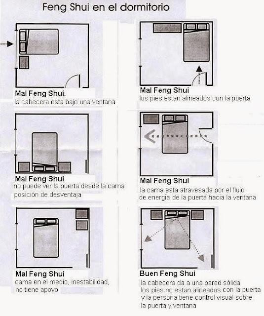 Resultado de imagen de feng shui dormitorio