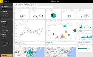 grafici e report interattivi