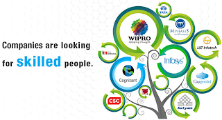 Jobs in Amazon, Google, Wipro, CTS, Tech Mahindra and More