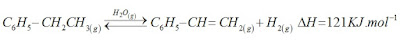 reaçao principal do processo de desidroneganação do etilbenzeno