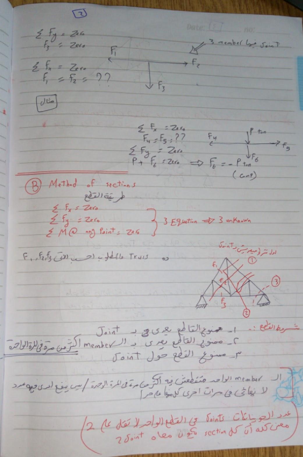 9 Truses Method Of Joint Method