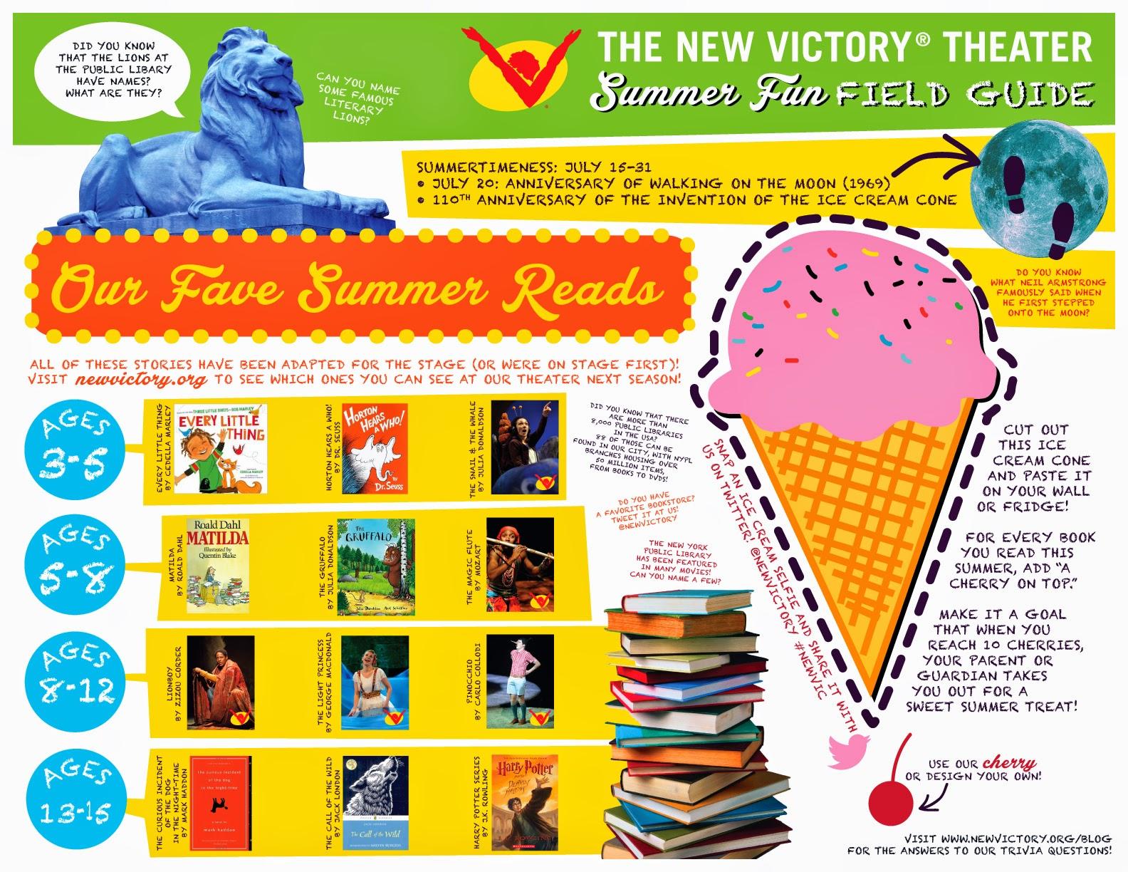 Fun Reading Facts Fresh Essays