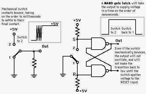 Switch Debounce ~ Electrical Engineering Pics