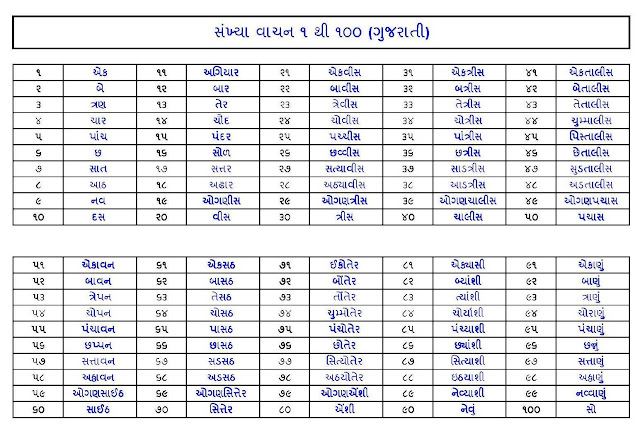 Images of Hindi Numbers 1 To 30 - #rock-cafe