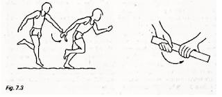 Teknik penerimaan tongkat dengan cara tidak melihat (non-visual)