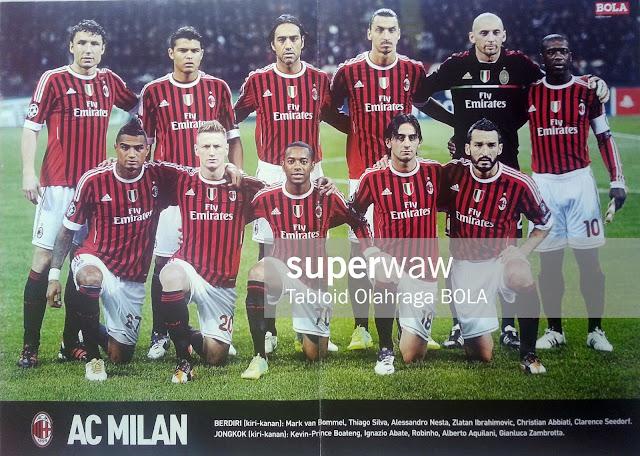 AC Milan Team Squad 2011