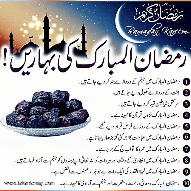 Ramadan Ki Rehmat O Sawab