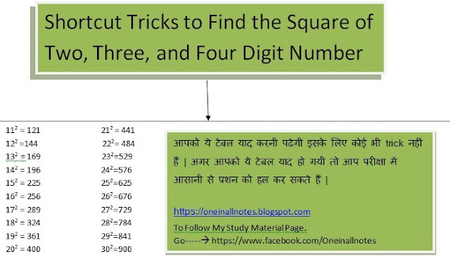 square root and cube root tricks in hindi,square root trick of any number,square root of any number,square root,imaginary number,types of number,digital root square root,math trick number system
