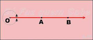 O ângulo de uma volta mede 360° e é formado por semi-retas coincidentes