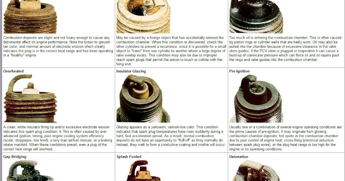 spark plug reading chart - Klise.thegreaterchurch.co