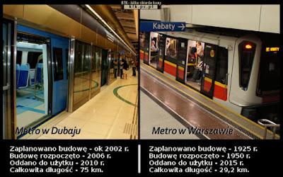 Metro w Warszawie vs Metro w Dubaju - Najdłużej budowane inwestycje w Polsce