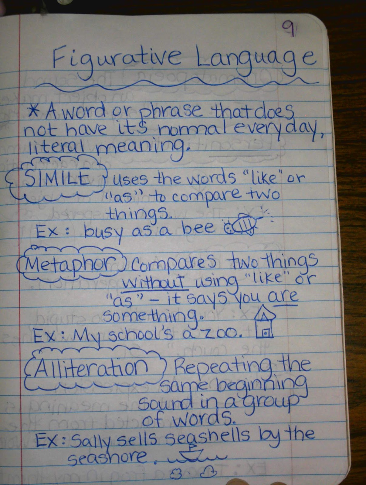 5th Grade Mbes Blog Reading Notes