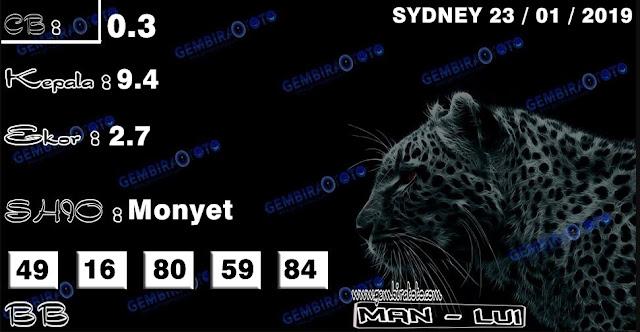 Forum Syair Sydney, Syair Sydney