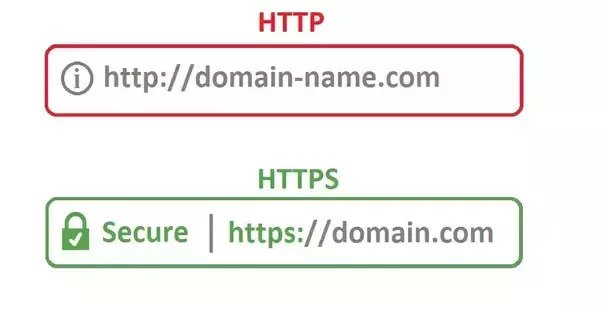 Domain Name, Web Hosting, Hosting Learning, Web Hosting Reviews