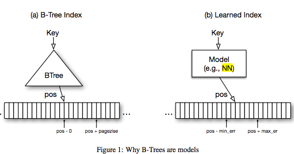 Knowledge based semantic query optimization