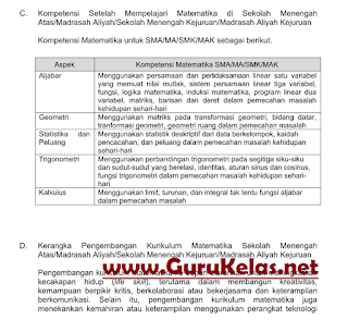 Download Silabus SMA MA MAK Matematika Kurikulum 2013 Revisi 2016