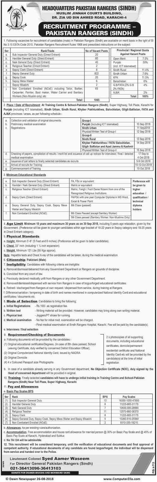 Recruitment Programme at Pakistan Rangers (Sindh)