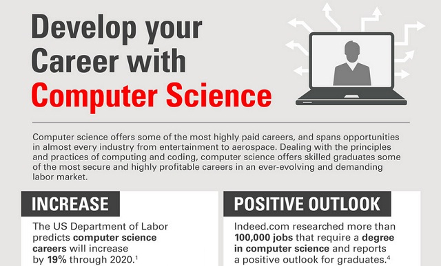 Image: Develope your Career with Computer Science #infographic